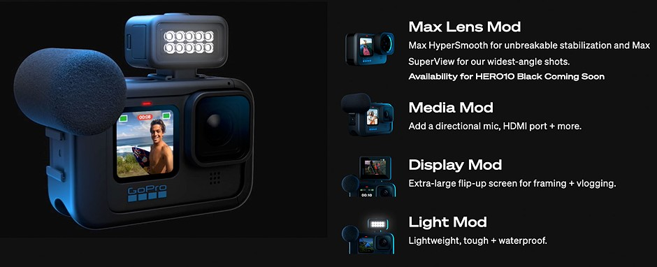 Features of GoPro Hero 10 Black